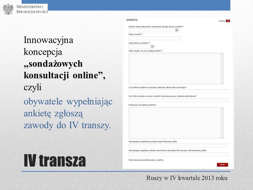 """IV transza Innowacyjna koncepcja """"sondażowych konsultacji online , czyli obywatele wypełniając ankietę zgłoszą zawody do IV transzy."""