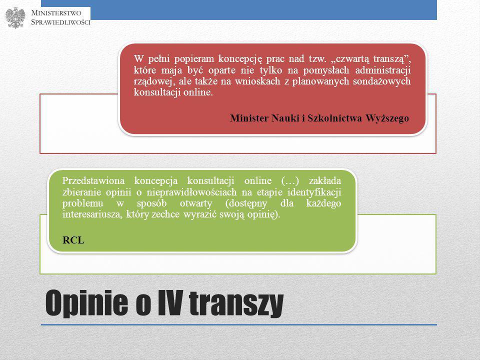 Opinie o IV transzy W pełni popieram koncepcję prac nad tzw.