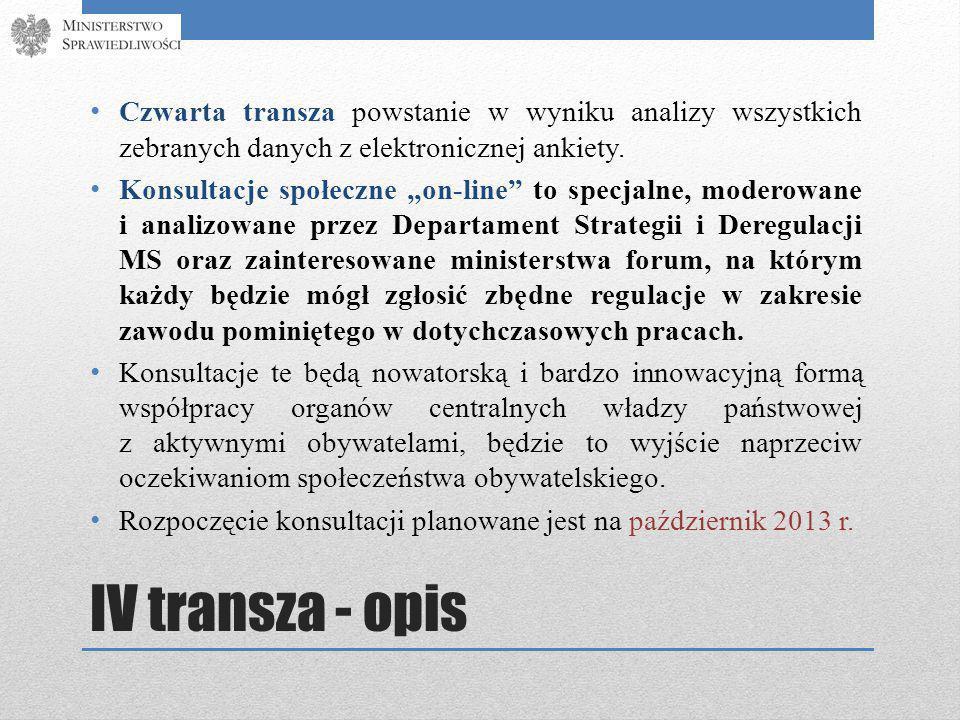 IV transza - opis Czwarta transza powstanie w wyniku analizy wszystkich zebranych danych z elektronicznej ankiety.