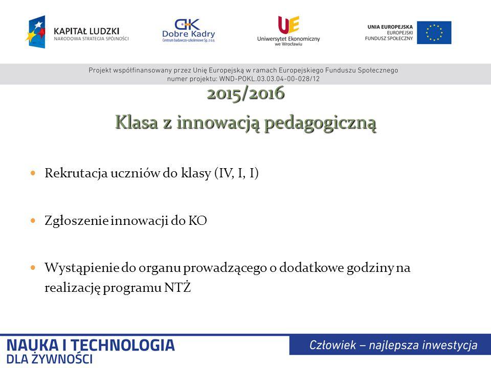 2015/2016 Klasa z innowacją pedagogiczną Rekrutacja uczniów do klasy (IV, I, I) Zgłoszenie innowacji do KO Wystąpienie do organu prowadzącego o dodatkowe godziny na realizację programu NTŻ