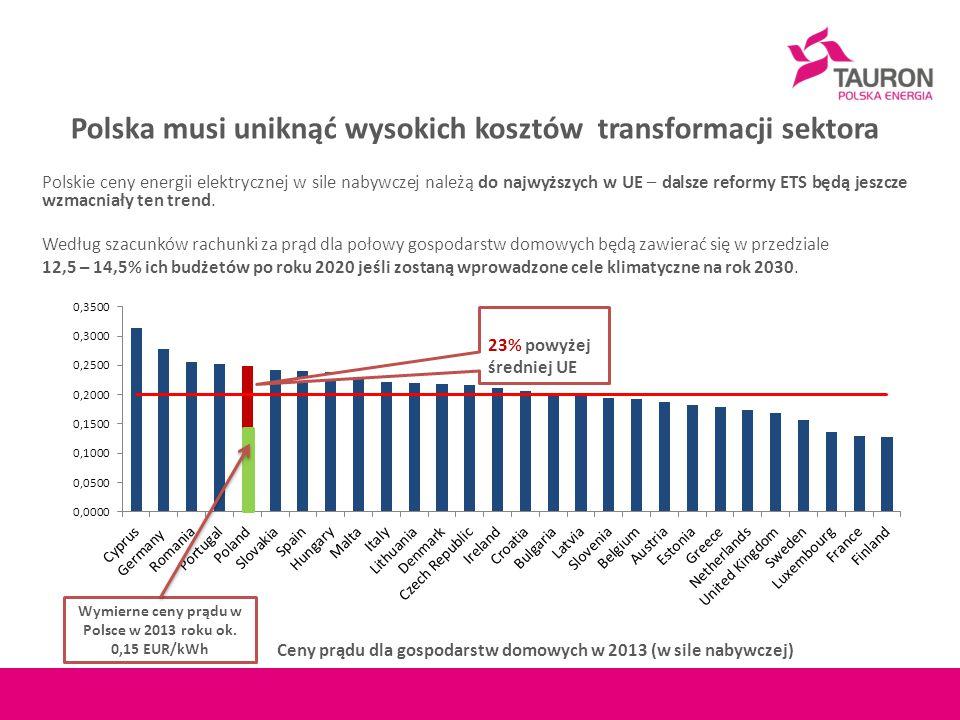 Polska musi uniknąć wysokich kosztów transformacji sektora Polskie ceny energii elektrycznej w sile nabywczej należą do najwyższych w UE – dalsze reformy ETS będą jeszcze wzmacniały ten trend.
