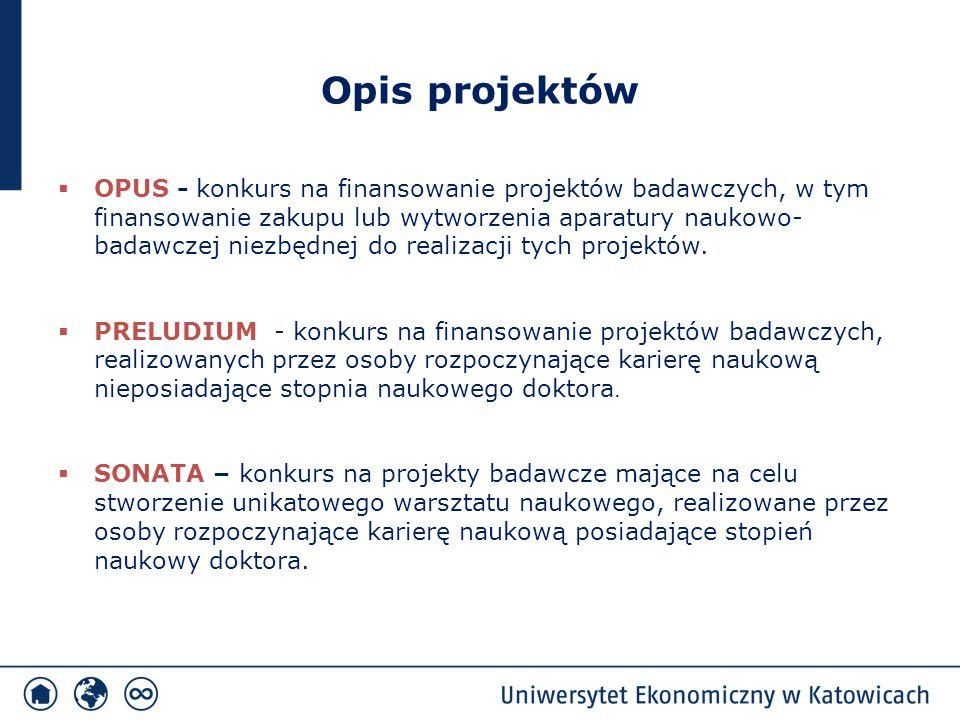 Opis projektów  OPUS - konkurs na finansowanie projektów badawczych, w tym finansowanie zakupu lub wytworzenia aparatury naukowo- badawczej niezbędne