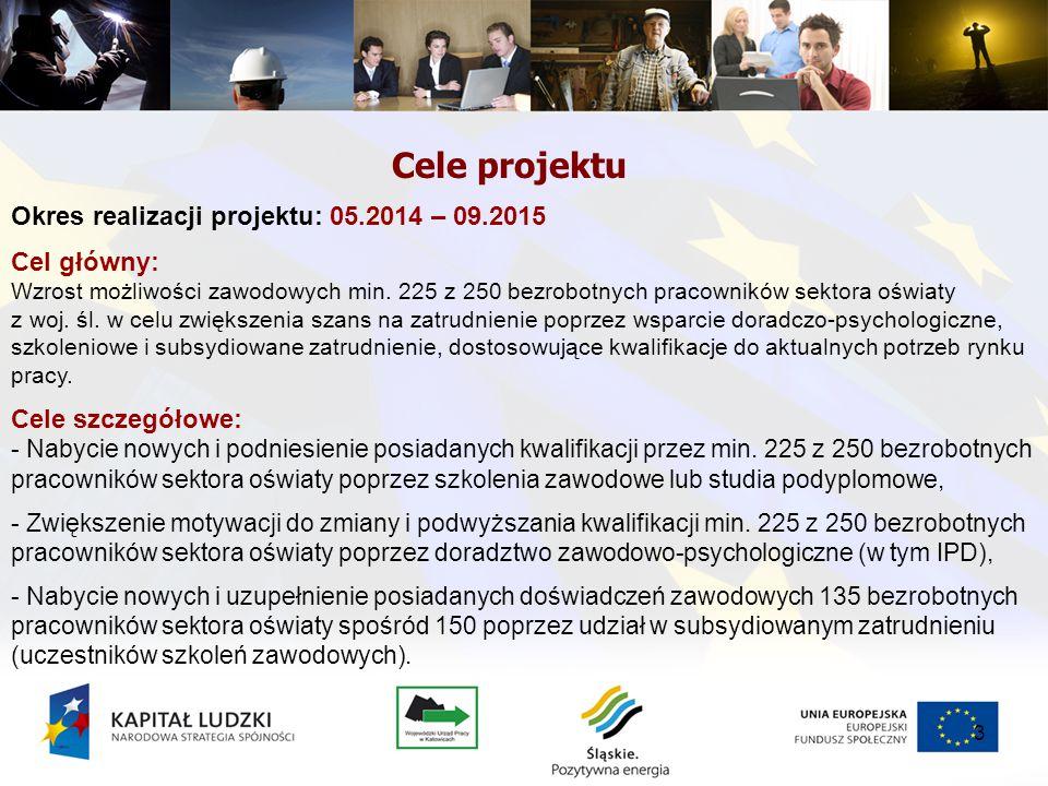 3 Cele projektu Okres realizacji projektu: 05.2014 – 09.2015 Cel główny: Wzrost możliwości zawodowych min. 225 z 250 bezrobotnych pracowników sektora
