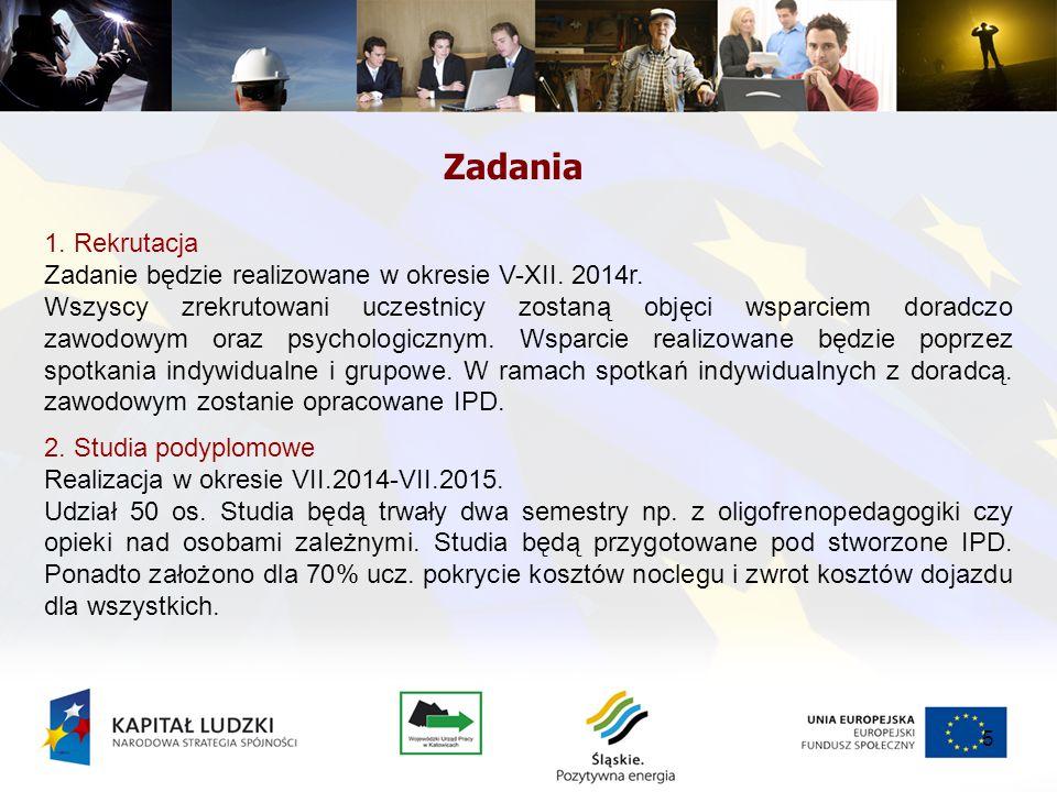 5 Zadania 1. Rekrutacja Zadanie będzie realizowane w okresie V-XII. 2014r. Wszyscy zrekrutowani uczestnicy zostaną objęci wsparciem doradczo zawodowym