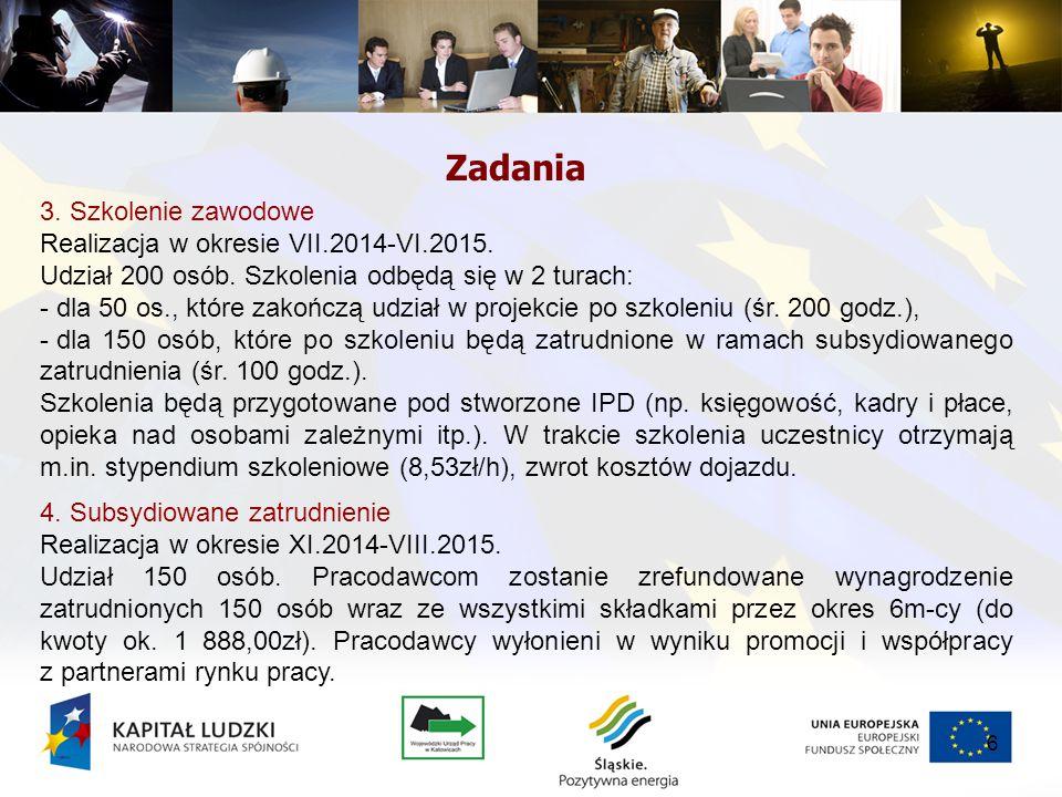 6 Zadania 3. Szkolenie zawodowe Realizacja w okresie VII.2014-VI.2015.