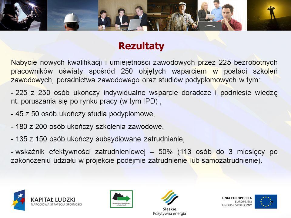 7 Rezultaty Nabycie nowych kwalifikacji i umiejętności zawodowych przez 225 bezrobotnych pracowników oświaty spośród 250 objętych wsparciem w postaci