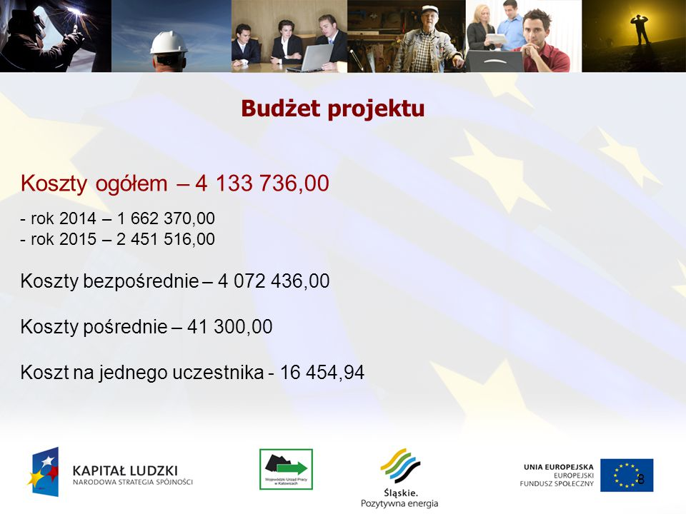 8 Budżet projektu Koszty ogółem – 4 133 736,00 - rok 2014 – 1 662 370,00 - rok 2015 – 2 451 516,00 Koszty bezpośrednie – 4 072 436,00 Koszty pośrednie – 41 300,00 Koszt na jednego uczestnika - 16 454,94