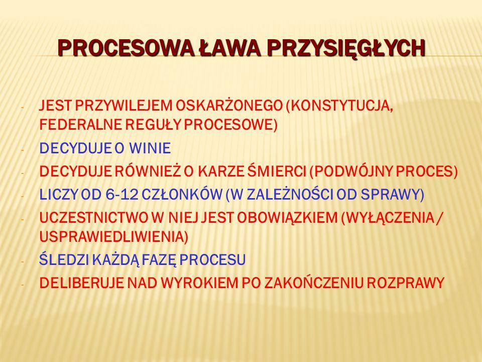 PROCESOWA ŁAWA PRZYSIĘGŁYCH - JEST PRZYWILEJEM OSKARŻONEGO (KONSTYTUCJA, FEDERALNE REGUŁY PROCESOWE) - DECYDUJE O WINIE - DECYDUJE RÓWNIEŻ O KARZE ŚMIERCI (PODWÓJNY PROCES) - LICZY OD 6-12 CZŁONKÓW (W ZALEŻNOŚCI OD SPRAWY) - UCZESTNICTWO W NIEJ JEST OBOWIĄZKIEM (WYŁĄCZENIA / USPRAWIEDLIWIENIA) - ŚLEDZI KAŻDĄ FAZĘ PROCESU - DELIBERUJE NAD WYROKIEM PO ZAKOŃCZENIU ROZPRAWY