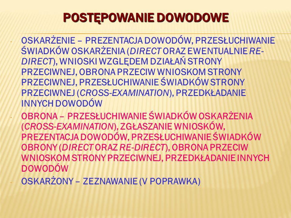 CASES ZWIĄZANE Z ŁAWĄ STRAUDER v.WEST VIRGINIA (1880) DUNCAN v.