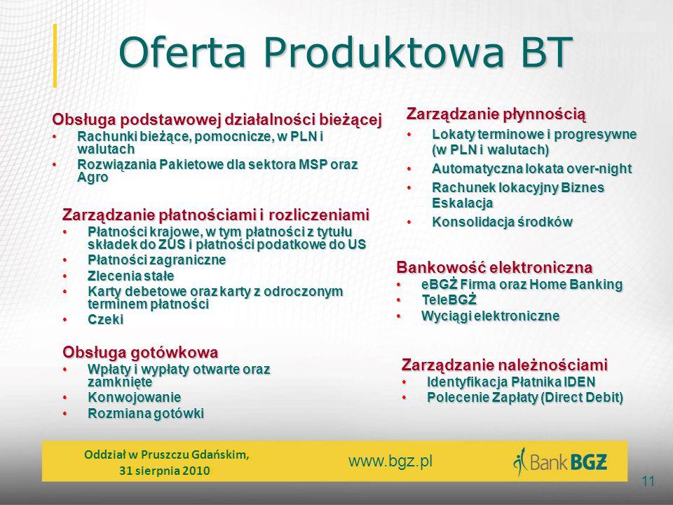 www.bgz.pl 11 Oferta Produktowa BT Obsługa gotówkowa Wpłaty i wypłaty otwarte oraz zamknięteWpłaty i wypłaty otwarte oraz zamknięte KonwojowanieKonwoj