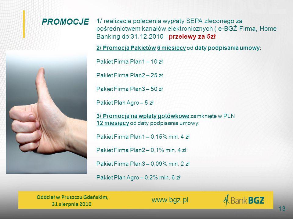 www.bgz.pl 13 PROMOCJE 1/ realizacja polecenia wypłaty SEPA zleconego za pośrednictwem kanałów elektronicznych ( e-BGŻ Firma, Home Banking do 31.12.20