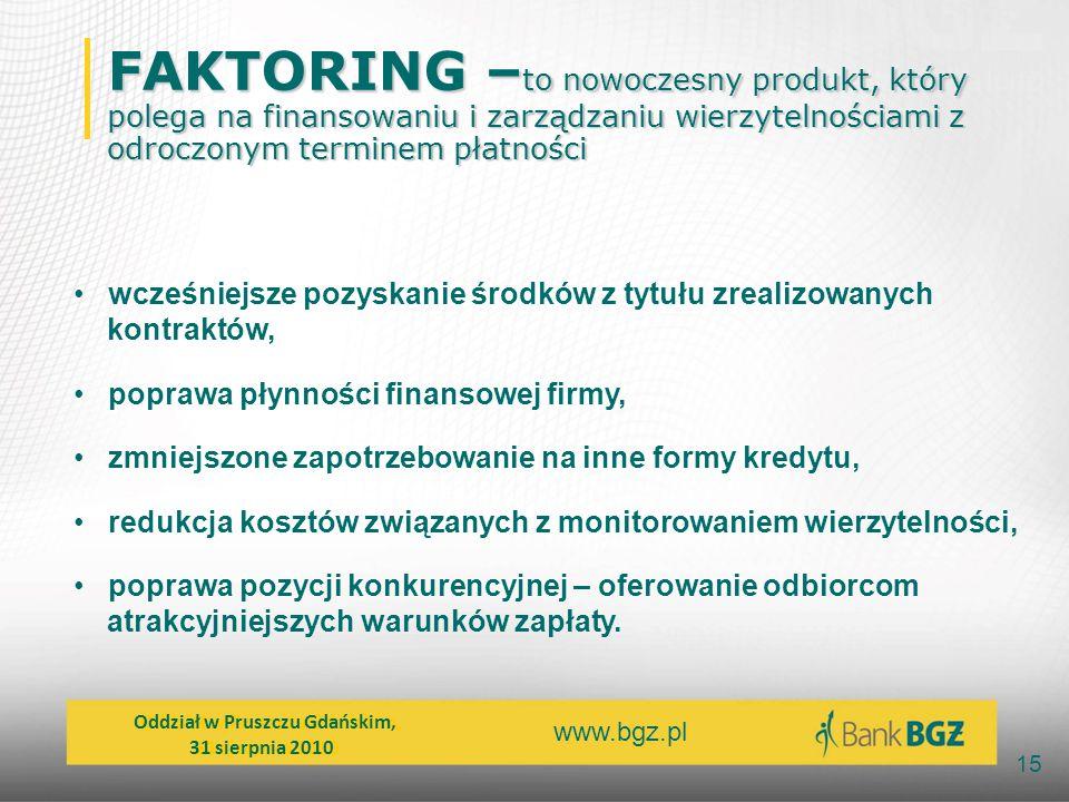 www.bgz.pl 15 FAKTORING – to nowoczesny produkt, który polega na finansowaniu i zarządzaniu wierzytelnościami z odroczonym terminem płatności FAKTORIN