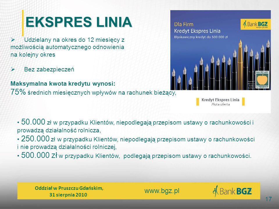 www.bgz.pl 17 EKSPRES LINIA  Udzielany na okres do 12 miesięcy z możliwością automatycznego odnowienia na kolejny okres  Bez zabezpieczeń Oddział w