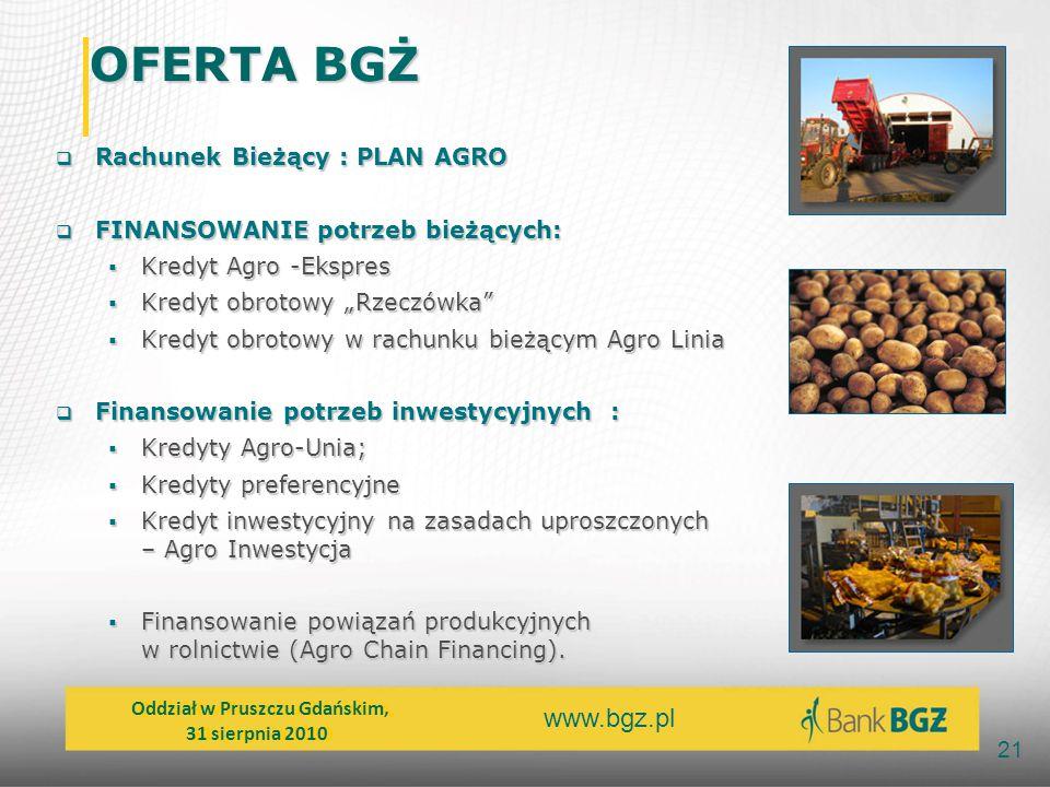 """www.bgz.pl 21 OFERTA BGŻ  Rachunek Bieżący : PLAN AGRO  FINANSOWANIE potrzeb bieżących:  Kredyt Agro -Ekspres  Kredyt obrotowy """"Rzeczówka""""  Kredy"""