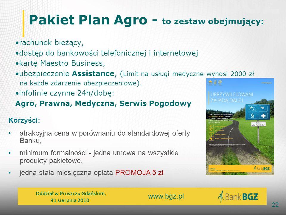 www.bgz.pl 22 Pakiet Plan Agro - to zestaw obejmujący: rachunek bieżący, dostęp do bankowości telefonicznej i internetowej kartę Maestro Business, ube