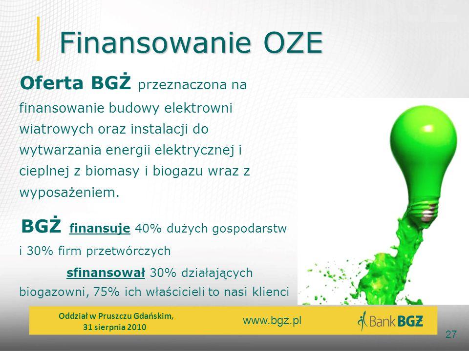 www.bgz.pl 27 Finansowanie OZE Oferta BGŻ przeznaczona na finansowanie budowy elektrowni wiatrowych oraz instalacji do wytwarzania energii elektryczne
