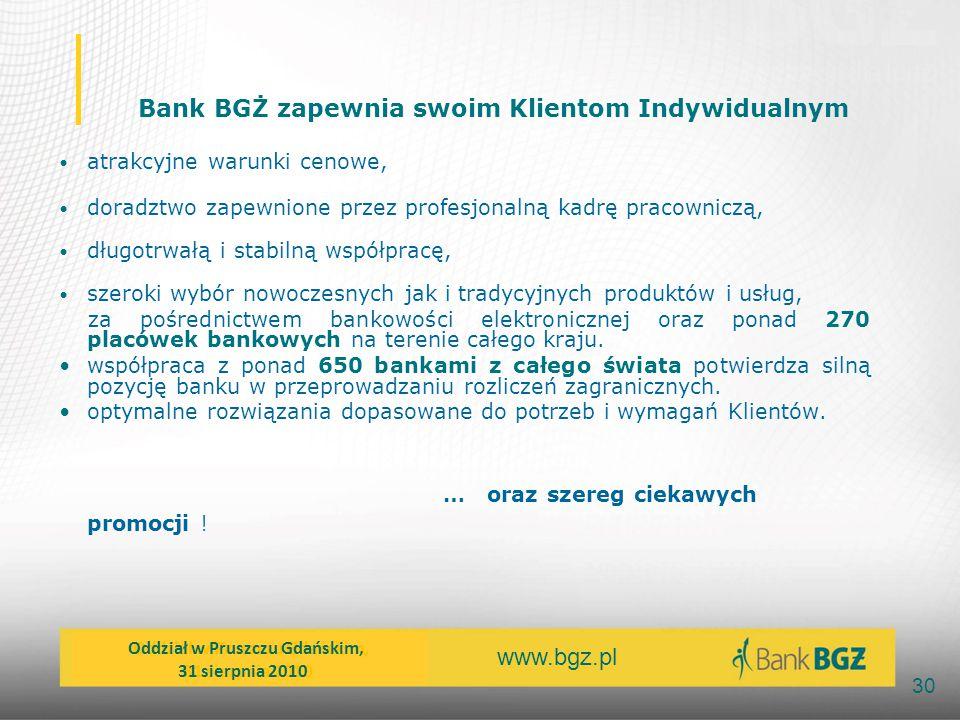 www.bgz.pl 30 Bank BGŻ zapewnia swoim Klientom Indywidualnym atrakcyjne warunki cenowe, doradztwo zapewnione przez profesjonalną kadrę pracowniczą, dł