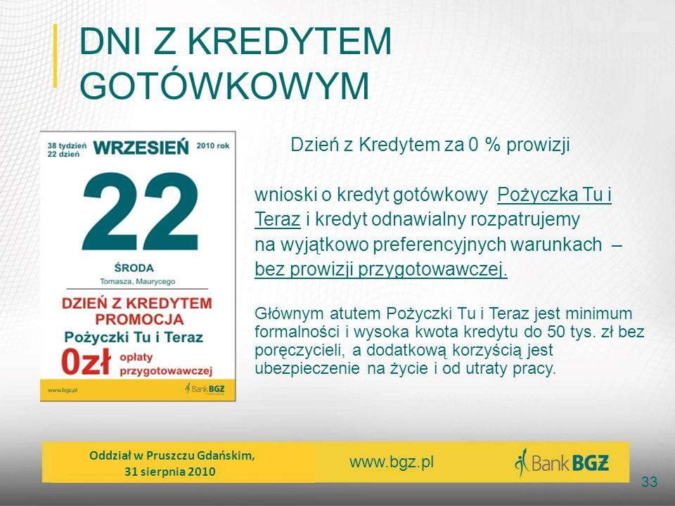 www.bgz.pl 33 DNI Z KREDYTEM GOTÓWKOWYM Dzień z Kredytem za 0 % prowizji wnioski o kredyt gotówkowy Pożyczka Tu i Teraz i kredyt odnawialny rozpatruje