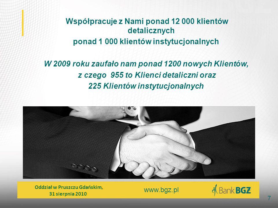 www.bgz.pl 7 Współpracuje z Nami ponad 12 000 klientów detalicznych ponad 1 000 klientów instytucjonalnych W 2009 roku zaufało nam ponad 1200 nowych K