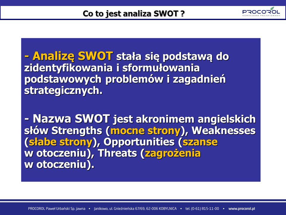 Co to jest analiza SWOT ?