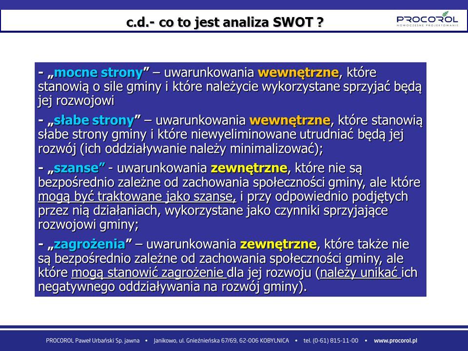 c.d.- co to jest analiza SWOT ?
