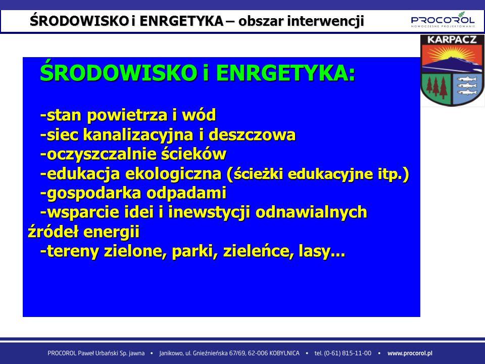 ŚRODOWISKO i ENRGETYKA – obszar interwencji ŚRODOWISKO i ENRGETYKA: -stan powietrza i wód -siec kanalizacyjna i deszczowa -oczyszczalnie ścieków -eduk