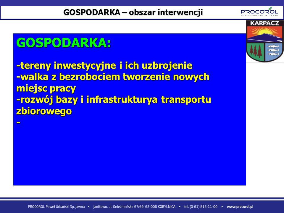 GOSPODARKA – obszar interwencji GOSPODARKA: -tereny inwestycyjne i ich uzbrojenie -walka z bezrobociem tworzenie nowych miejsc pracy -rozwój bazy i in