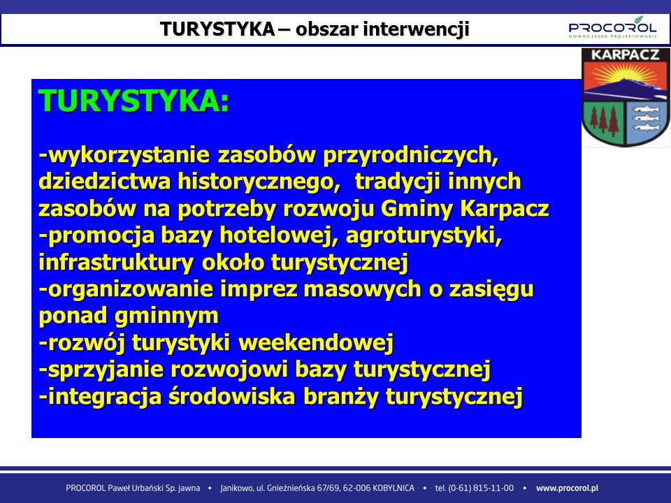 TURYSTYKA – obszar interwencji TURYSTYKA: -wykorzystanie zasobów przyrodniczych, dziedzictwa historycznego, tradycji innych zasobów na potrzeby rozwoj