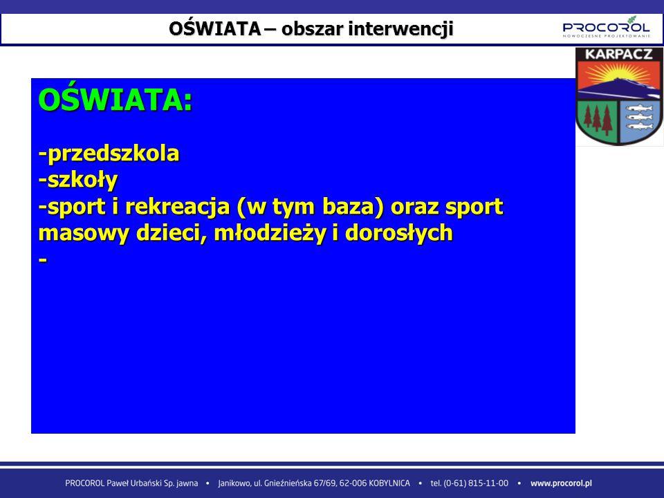 OŚWIATA – obszar interwencji OŚWIATA:-przedszkola-szkoły -sport i rekreacja (w tym baza) oraz sport masowy dzieci, młodzieży i dorosłych -