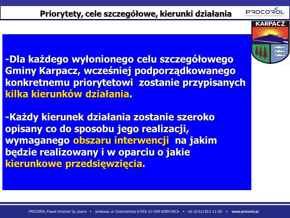 Priorytety, cele szczegółowe, kierunki działania -Dla każdego obszaru społeczno-gospodarczego Gminy Karpacz zostanie wyznaczonych kilka priorytetów, k
