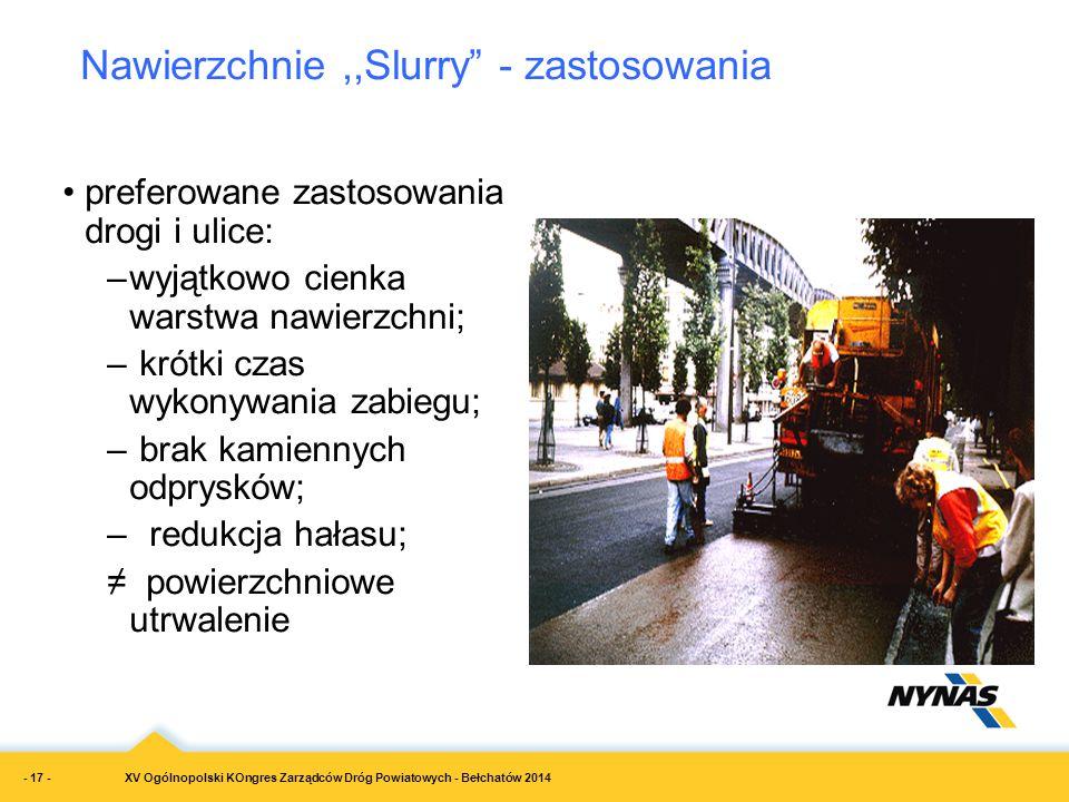 XV Ogólnopolski KOngres Zarządców Dróg Powiatowych - Bełchatów 2014 preferowane zastosowania drogi i ulice: –wyjątkowo cienka warstwa nawierzchni; – k