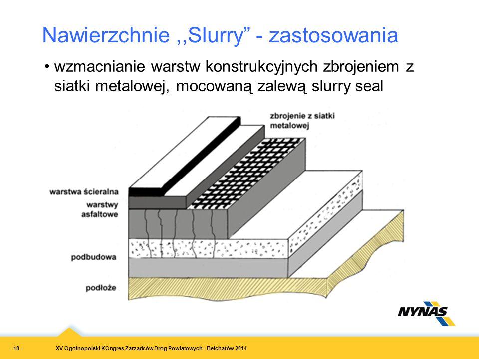 """Nawierzchnie,,Slurry"""" - zastosowania wzmacnianie warstw konstrukcyjnych zbrojeniem z siatki metalowej, mocowaną zalewą slurry seal XV Ogólnopolski KOn"""