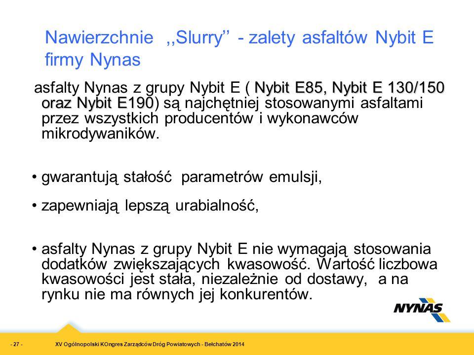 XV Ogólnopolski KOngres Zarządców Dróg Powiatowych - Bełchatów 2014 Nybit E85, Nybit E 130/150 oraz Nybit E190 asfalty Nynas z grupy Nybit E ( Nybit E