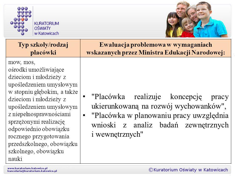 Typ szkoły/rodzaj placówki Ewaluacja problemowa w wymaganiach wskazanych przez Ministra Edukacji Narodowej: mow, mos, ośrodki umożliwiające dzieciom i