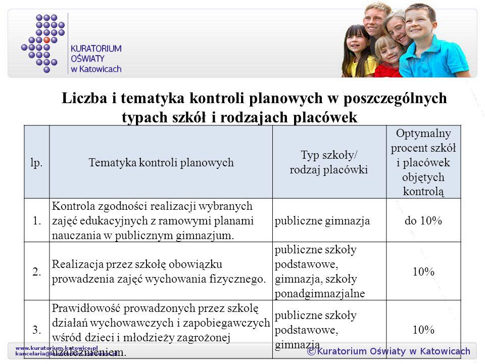 Liczba i tematyka kontroli planowych w poszczególnych typach szkół i rodzajach placówek lp.Tematyka kontroli planowych Typ szkoły/ rodzaj placówki Opt