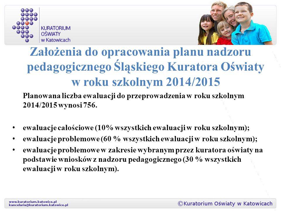 Założenia do opracowania planu nadzoru pedagogicznego Śląskiego Kuratora Oświaty w roku szkolnym 2014/2015 Planowana liczba ewaluacji do przeprowadzen