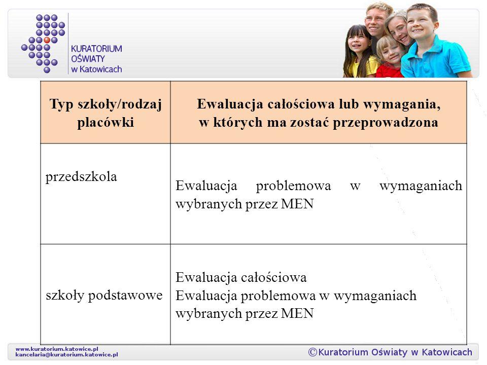 Typ szkoły/rodzaj placówki Ewaluacja całościowa lub wymagania, w których ma zostać przeprowadzona przedszkola Ewaluacja problemowa w wymaganiach wybra
