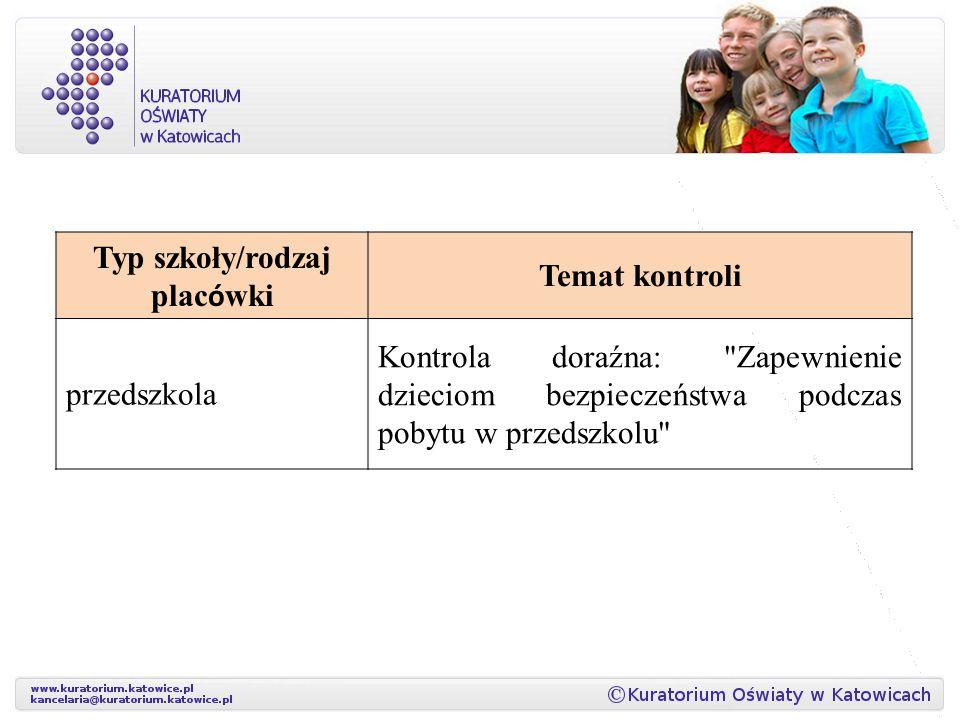 Typ szkoły/rodzaj plac ó wki Temat kontroli przedszkola Kontrola doraźna: