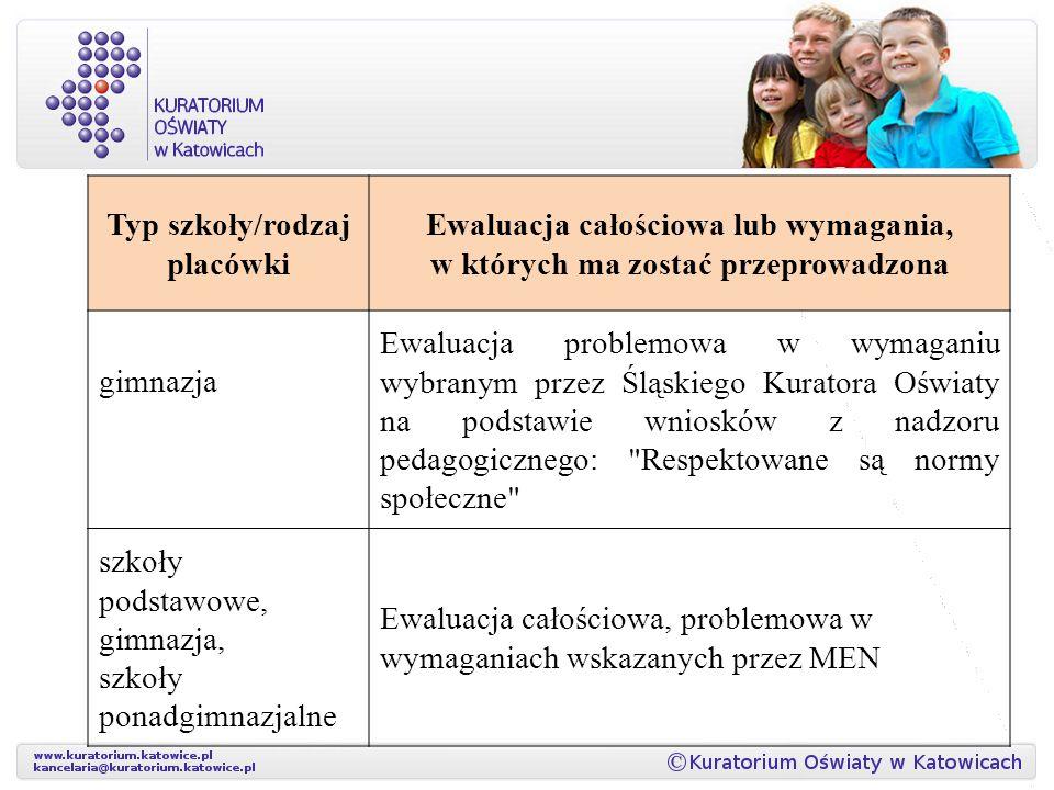 Typ szkoły/rodzaj placówki Ewaluacja całościowa lub wymagania, w których ma zostać przeprowadzona gimnazja Ewaluacja problemowa w wymaganiu wybranym p
