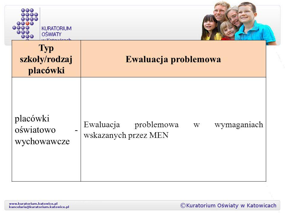 Typ szkoły/rodzaj plac ó wki Ewaluacja problemowa placówki oświatowo - wychowawcze Ewaluacja problemowa w wymaganiach wskazanych przez MEN