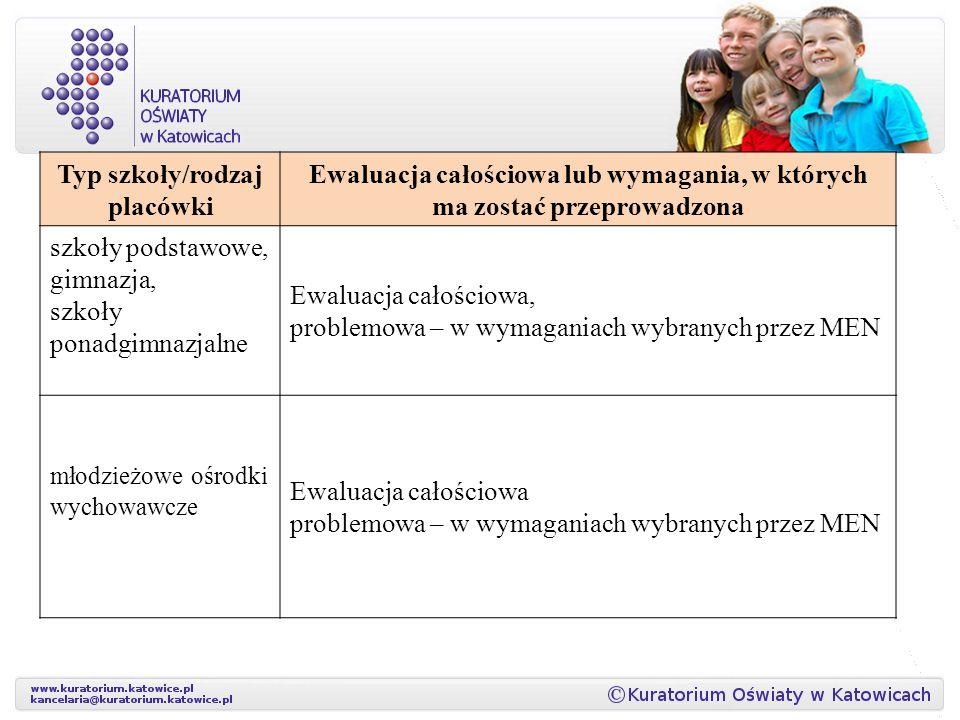 Typ szkoły/rodzaj placówki Ewaluacja całościowa lub wymagania, w których ma zostać przeprowadzona szkoły podstawowe, gimnazja, szkoły ponadgimnazjalne