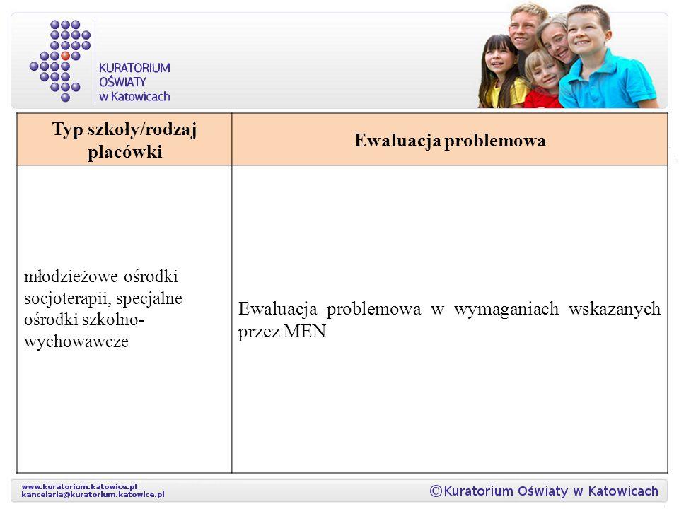 Typ szkoły/rodzaj placówki Ewaluacja problemowa młodzieżowe ośrodki socjoterapii, specjalne ośrodki szkolno- wychowawcze Ewaluacja problemowa w wymaga