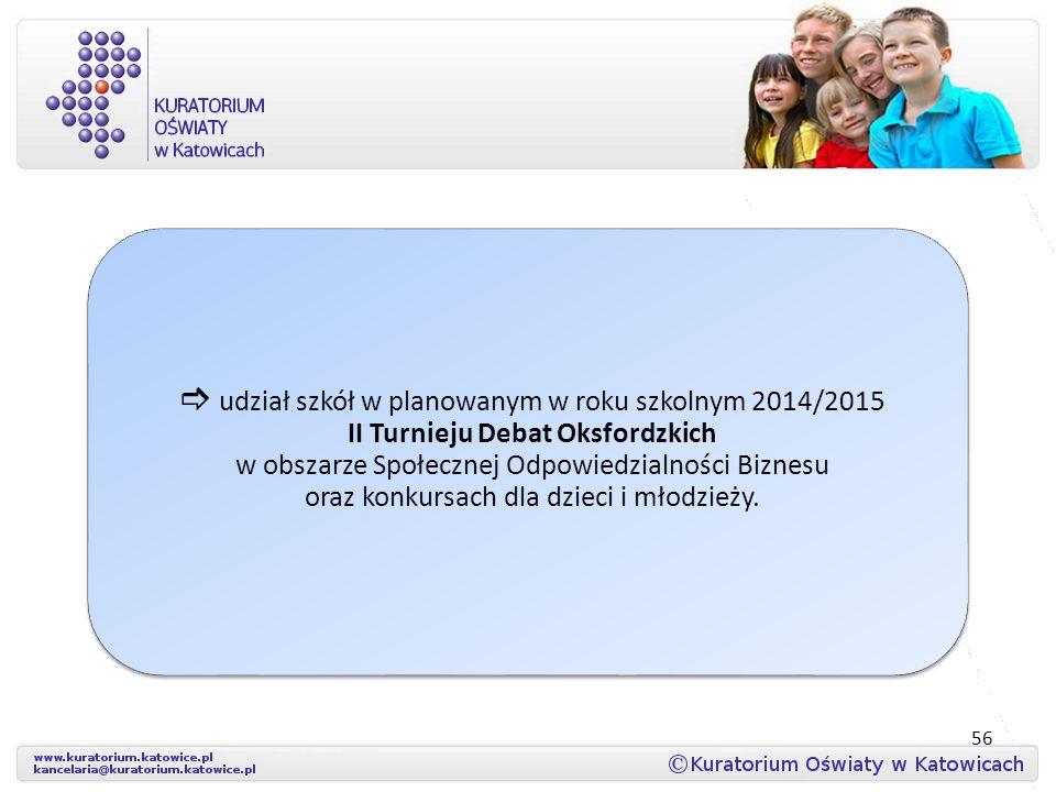 56  udział szkół w planowanym w roku szkolnym 2014/2015 II Turnieju Debat Oksfordzkich w obszarze Społecznej Odpowiedzialności Biznesu oraz konkursac