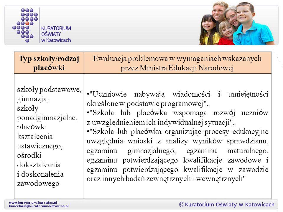 Typ szkoły/rodzaj plac ó wki Ewaluacja problemowa w wymaganiach wskazanych przez Ministra Edukacji Narodowej szkoły podstawowe, gimnazja, szkoły ponad
