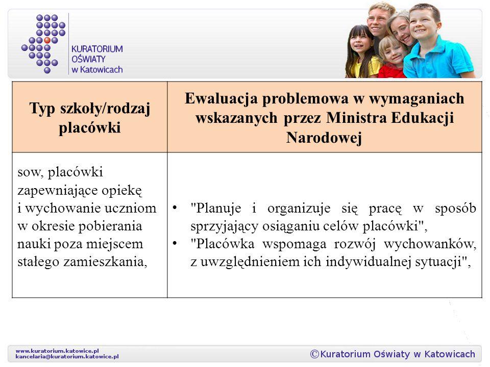 Typ szkoły/rodzaj placówki Ewaluacja problemowa w wymaganiach wskazanych przez Ministra Edukacji Narodowej sow, placówki zapewniające opiekę i wychowa