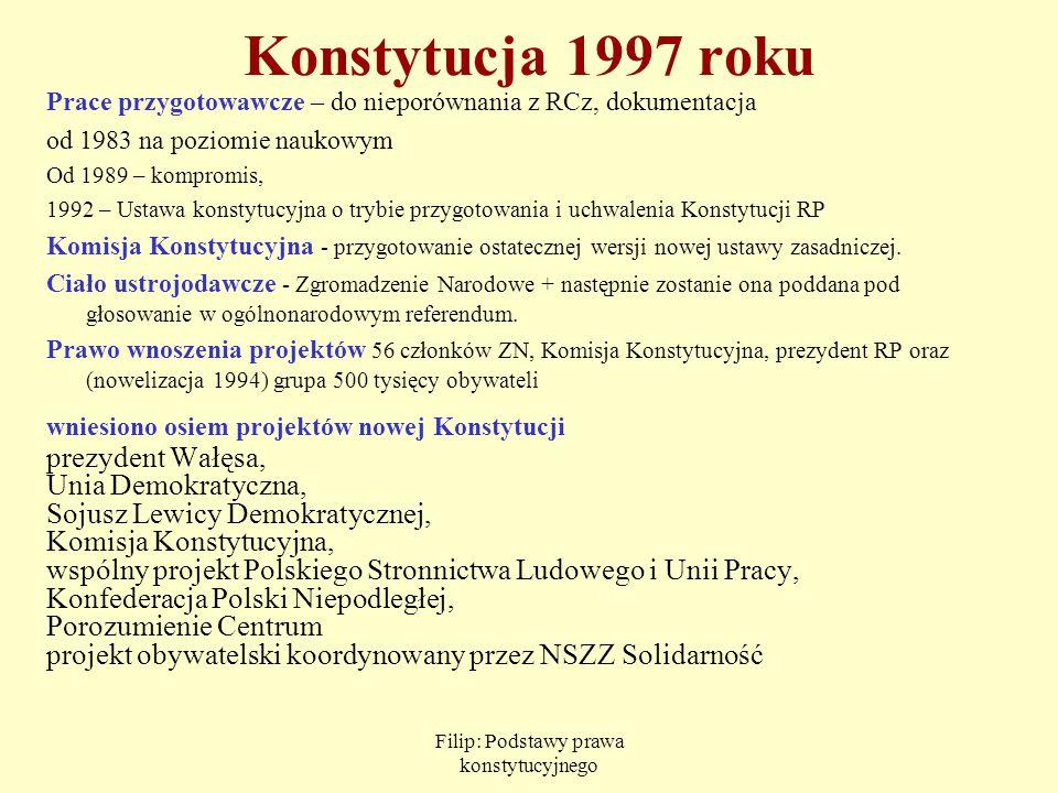 Filip: Podstawy prawa konstytucyjnego Konstytucja 1997 roku Prace przygotowawcze – do nieporównania z RCz, dokumentacja od 1983 na poziomie naukowym O
