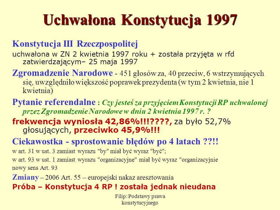 Filip: Podstawy prawa konstytucyjnego Uchwałona Konstytucja 1997 Konstytucja III Rzeczpospolitej uchwałona w ZN 2 kwietnia 1997 roku + została przyjęt