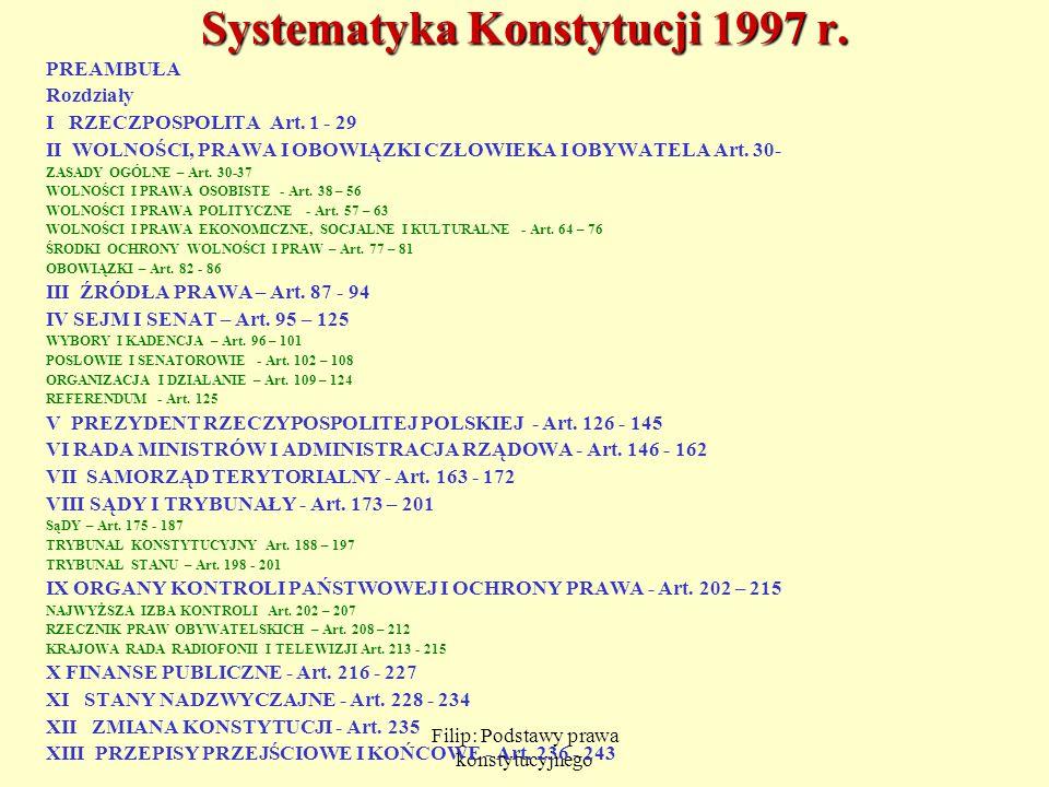 Filip: Podstawy prawa konstytucyjnego Systematyka Konstytucji 1997 r. PREAMBUŁA Rozdziały I RZECZPOSPOLITA Art. 1 - 29 II WOLNOŚCI, PRAWA I OBOWIĄZKI