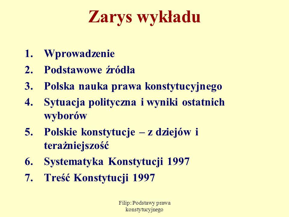 Filip: Podstawy prawa konstytucyjnego Zarys wykładu 1.Wprowadzenie 2.Podstawowe źródła 3.Polska nauka prawa konstytucyjnego 4.Sytuacja polityczna i wy