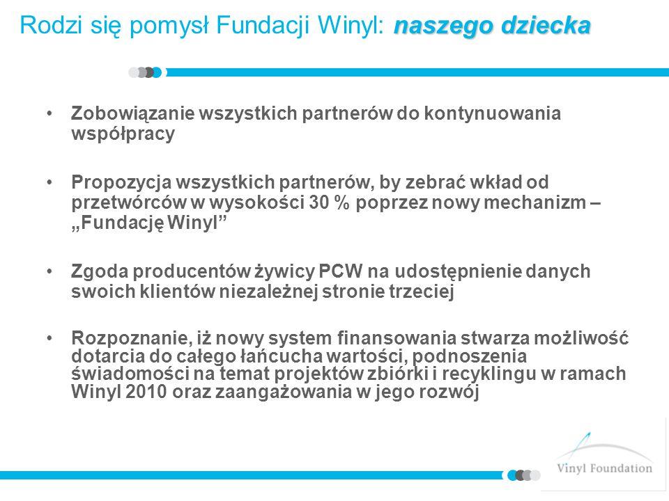 """naszego dziecka Rodzi się pomysł Fundacji Winyl: naszego dziecka Zobowiązanie wszystkich partnerów do kontynuowania współpracy Propozycja wszystkich partnerów, by zebrać wkład od przetwórców w wysokości 30 % poprzez nowy mechanizm – """"Fundację Winyl Zgoda producentów żywicy PCW na udostępnienie danych swoich klientów niezależnej stronie trzeciej Rozpoznanie, iż nowy system finansowania stwarza możliwość dotarcia do całego łańcucha wartości, podnoszenia świadomości na temat projektów zbiórki i recyklingu w ramach Winyl 2010 oraz zaangażowania w jego rozwój"""